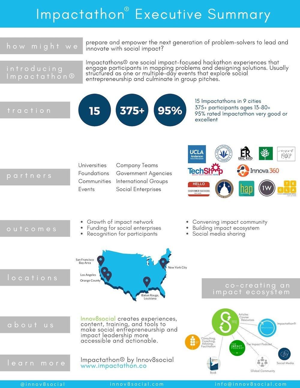 Impactathon 2020 Executive Summary